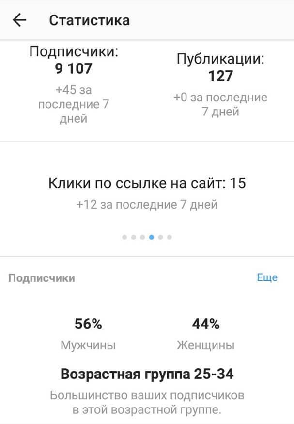 Статистика профиля инстаграм