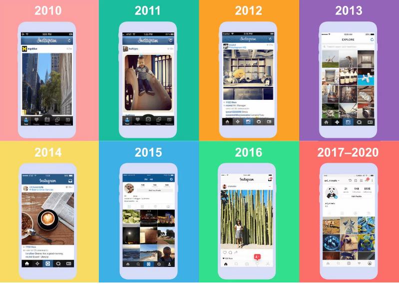 Как менялся Инстаграм
