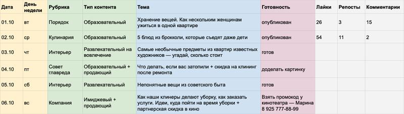 Пример контент плана для Инстаграм