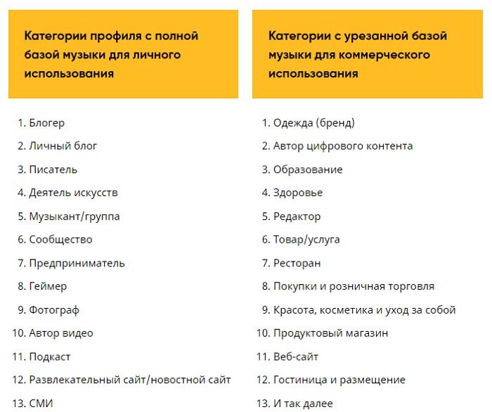 категории аккаунтов в инстаграм с разной базой музыки